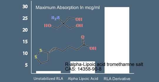 R-alpha-Lipoic acid tromethamine salt